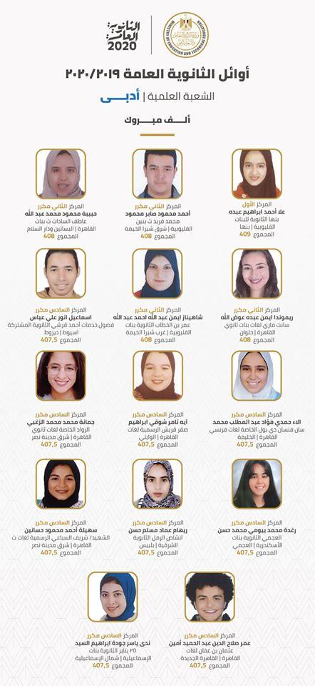 أوائل الثانوية العامة 2020 .. أسماء العشرة الأوائل أدبي وعلمي
