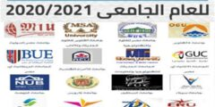 تنسيق ومصاريف الكليات الخاصة 2020 | تنسيق ومصروفات الجامعات الخاصة